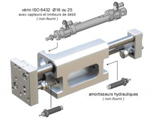 Linear unit for your components